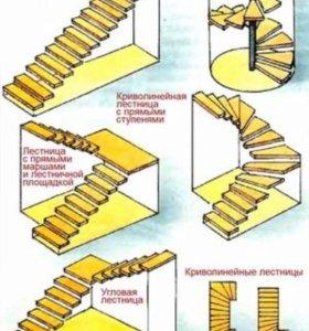 Межэтажные и чердачные лестницы
