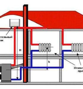 Водоснабжение Отопление Канализация под ключ