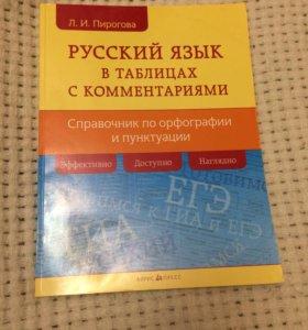 Русский язык ЕГЭ ОГЭ