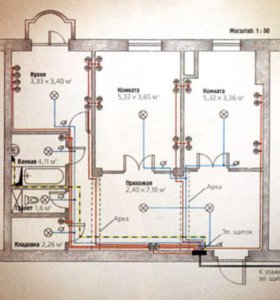 Проект ремонта электропроводки