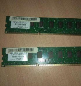 Оперативная память Unifosa