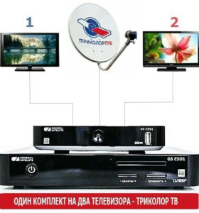 Триколор тв на два телевизора ресивер спутниковый