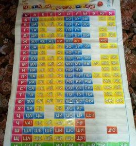 электронная азбука на плакате