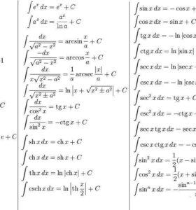 Контрольные по высшей математике