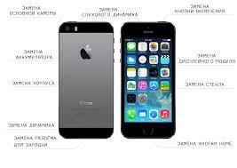 Ремонт,Замена стекла дисплея iPhone, iPad, Samsung