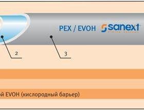 Биметаллические батареи «САНТЕХПРОМ БМ» РБС-500
