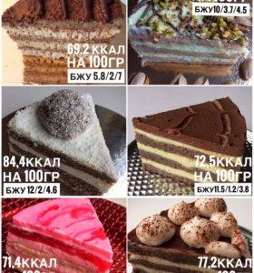 Диетические/Низкоуглеводные торты