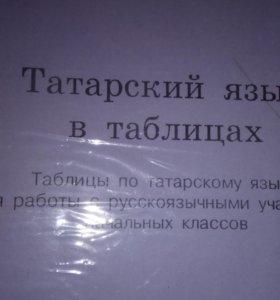 Татарский язык в таблицах