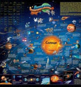 Настольная карта Солнечной системы новая