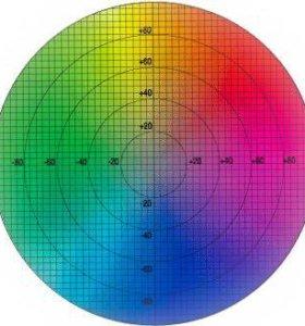 Калибровка монитора icm цветовой профиль