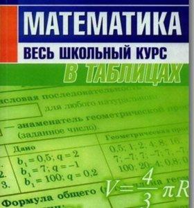 Репетитор по математике в г. Коломна