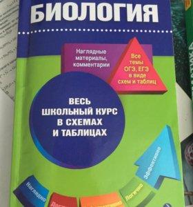 Краткий справочник ЕГЭ