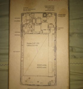 Коробка для телефона