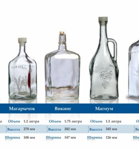 Бутылки для вина и бутыли для др. напитков (новые)