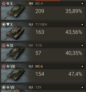 Игра танки