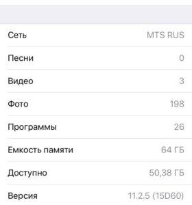 Продам IPhone 6 на 64 gb