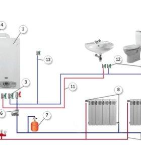 Отопление водоснабжения ремонт оборудования