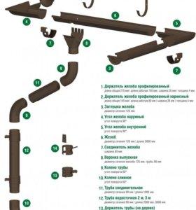 Трубы водосточные