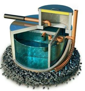 Септик, канализация монтаж