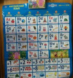 Плакат изучение английского языка