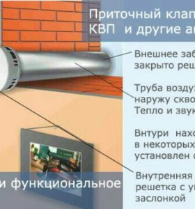 Монтаж КИВ 125. Приточный клапан.