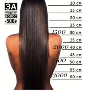 Керотиновое выпрямление,полировка волос.