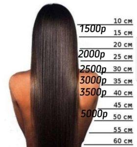 Кологеновое обертывание волос