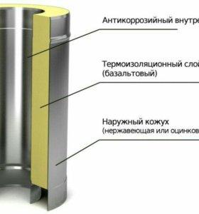 Дымоход и баки из нержавеющей и оцинкованной стали