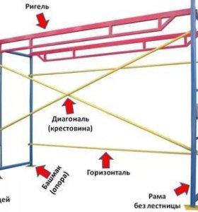 Предоставление(аренда) строительных лесoв