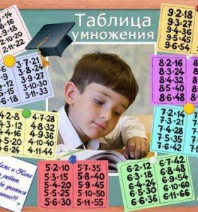 Таблица умножения на 15 занятий