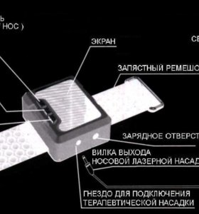 Квантовая терапия - Лазерные часы - 650 нм