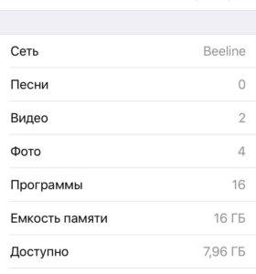 Айфон 6 на 16 гиг