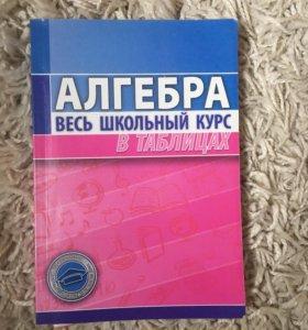 Справочник по алгебре