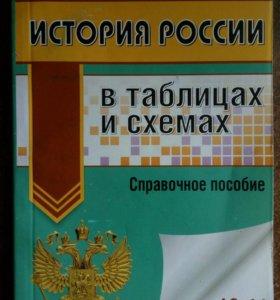 Истрия России (справочник)