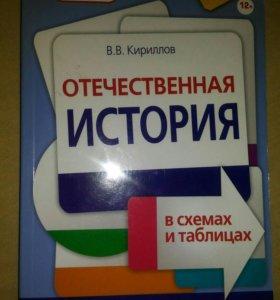 История справочник В.В.Кириллов