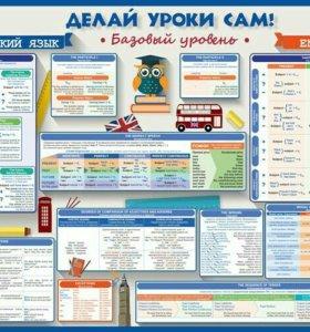 Учебный плакат
