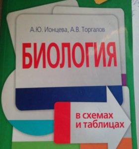 Справочник по биологии для подготовки к ЕГЭ