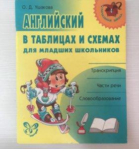 Книжки для начальной школы