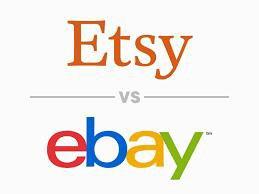 Создание eBay и Etsy магазина под ключ