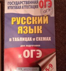 Книжки пособия по русскому языку ОГЭ