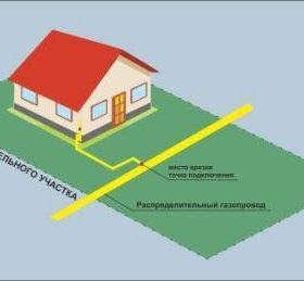 Помощь в газоснабжении дома