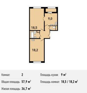 Квартира, 2 комнаты, 57.9 м²