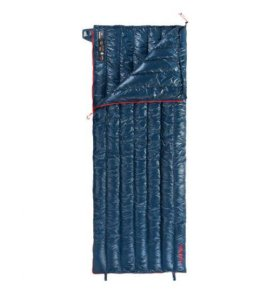 Спальный мешок CW280 NatureHike от DailyCamping
