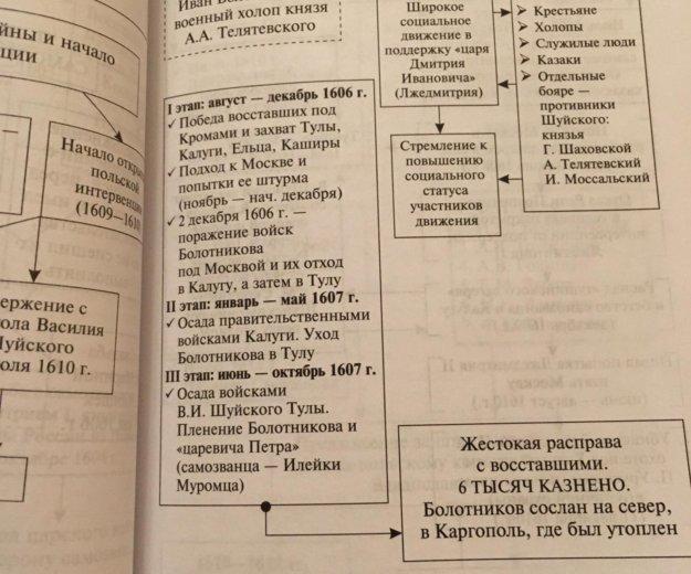Книги по истории для подготовки к егэ. Фото 3. Москва.