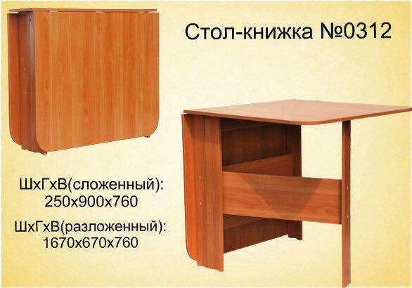 Столы-книжки от склада. Фото 2. Омск.