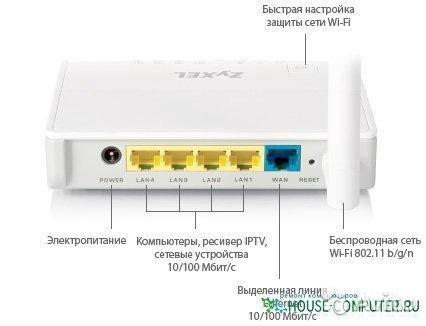 Zyxel ролтер 3-4 g можно обмен, на починку телефон. Фото 1. Краснодар.