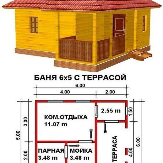 Строительство бань внутренняя и наружная отделка. Фото 3. Полевской.