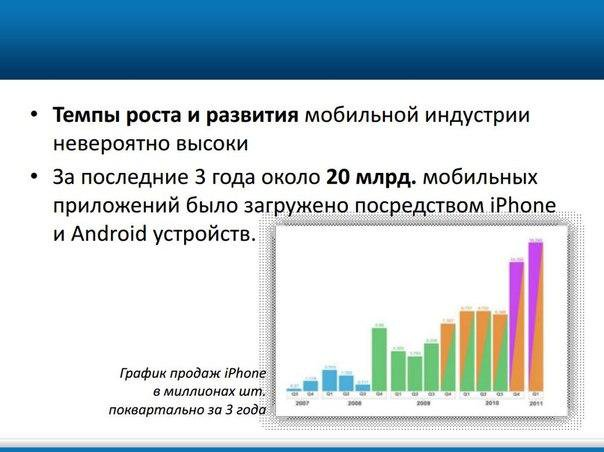 Мобильные приложения под ключ. Фото 2. Краснодар.