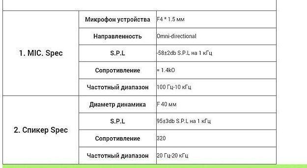 Наушники ausdom с гарнитурой.. Фото 2. Владивосток.