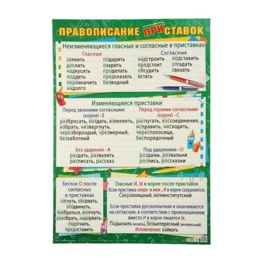 Продам новые плакаты. Фото 1. Краснодар.